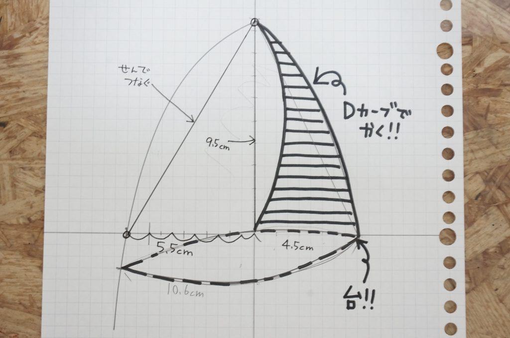 キュアマカロンの猫耳の型紙の設計図